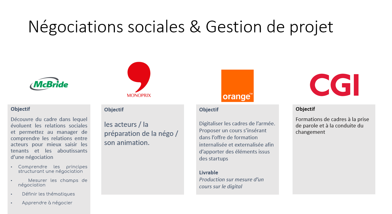 Négociation sociale-1