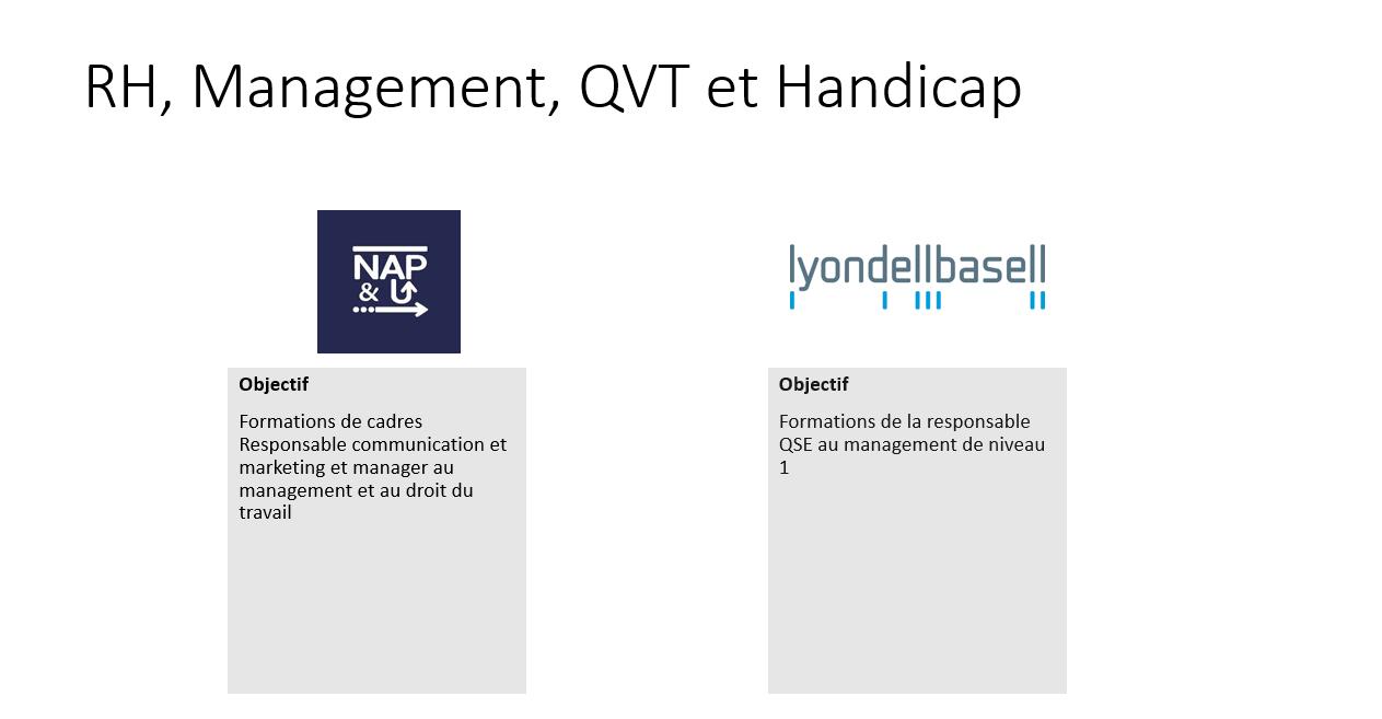 RH, management, QVT suite