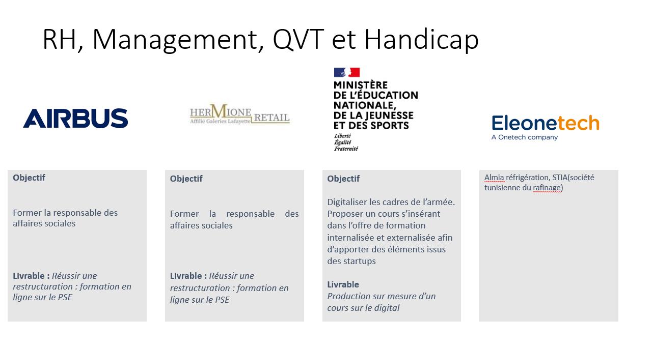 RH, management, QVT